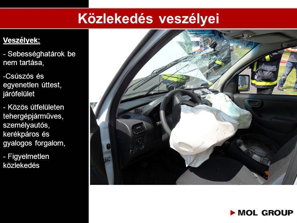 Közlekedés veszélyei Veszélyek: - Sebességhatárok be nem tartása,