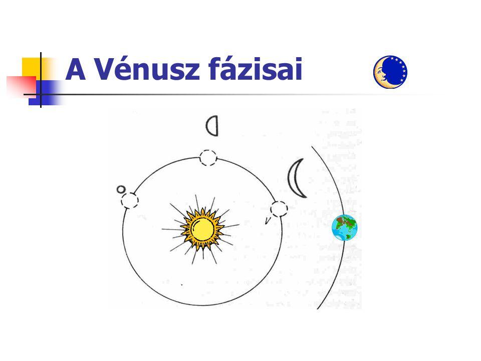 A Vénusz fázisai