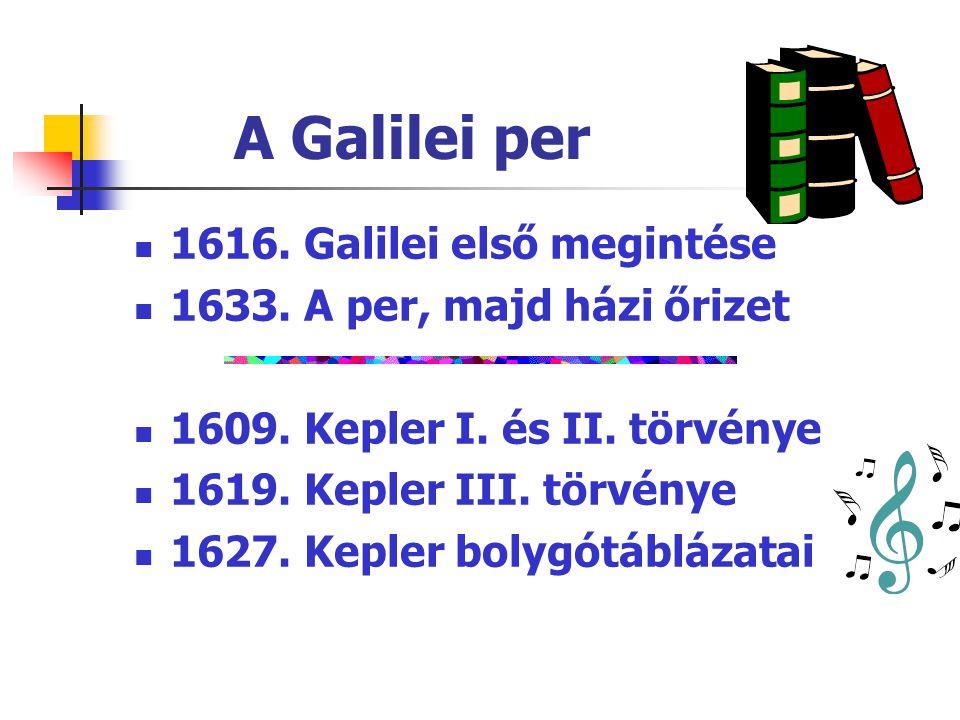 A Galilei per 1616. Galilei első megintése