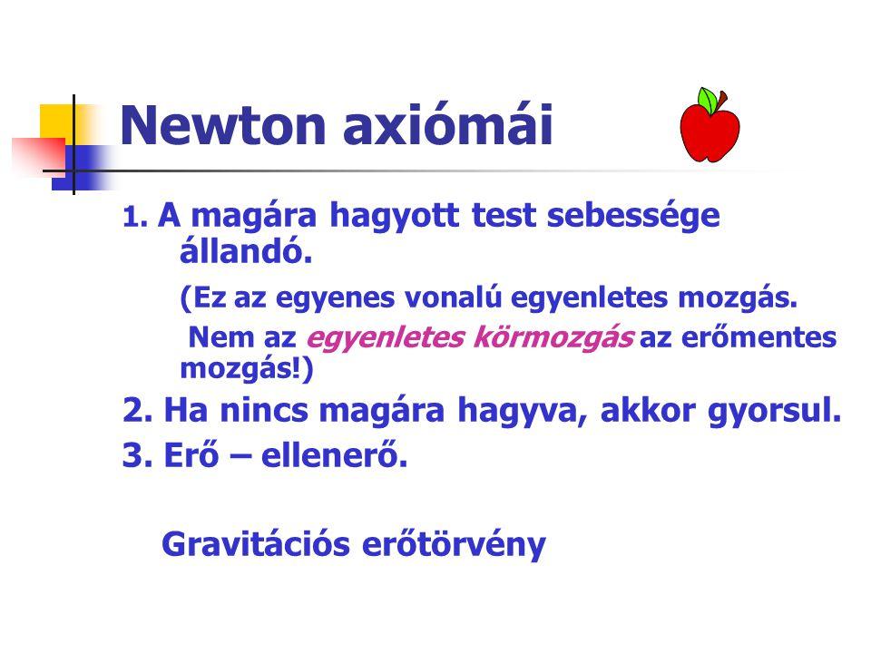 Newton axiómái (Ez az egyenes vonalú egyenletes mozgás.