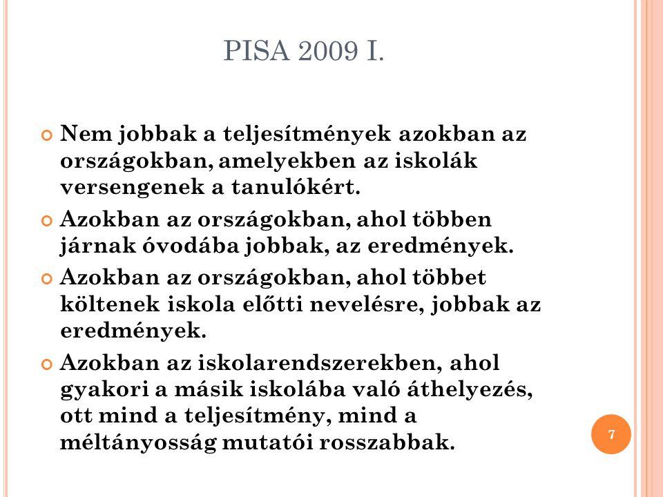 PISA 2009 I. Nem jobbak a teljesítmények azokban az országokban, amelyekben az iskolák versengenek a tanulókért.