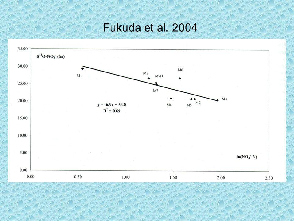 Fukuda et al. 2004