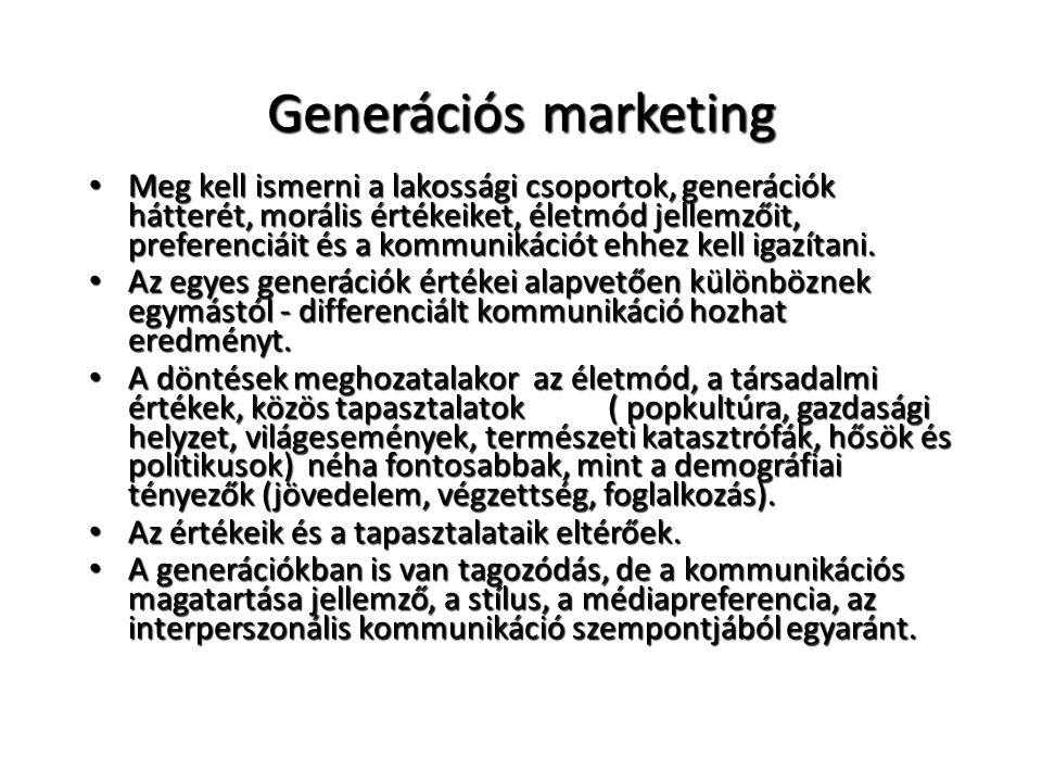 Generációs marketing