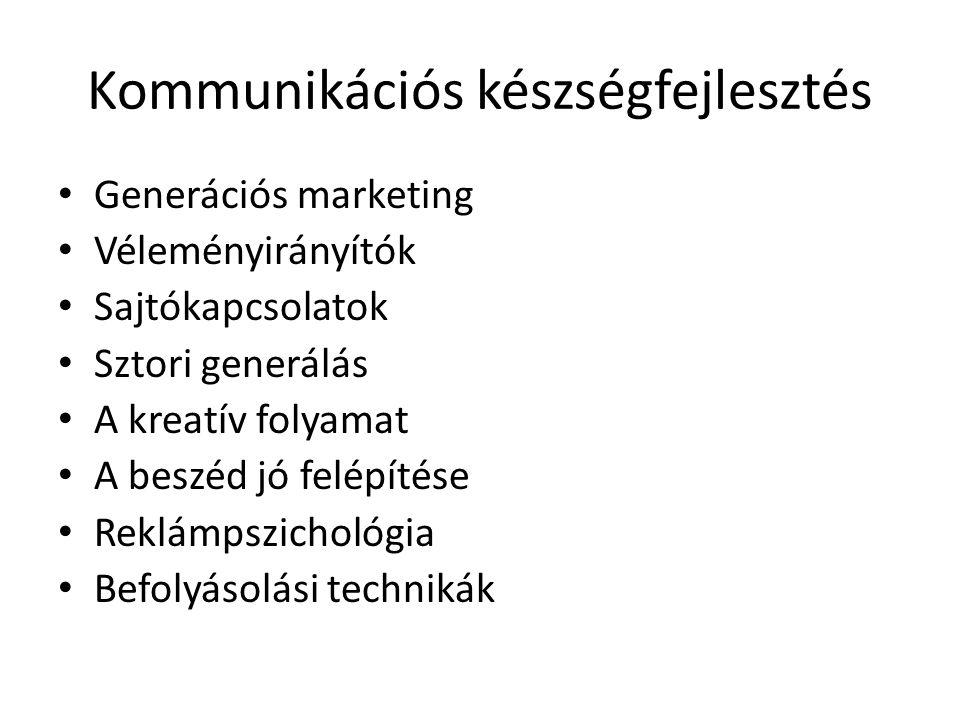 Kommunikációs készségfejlesztés