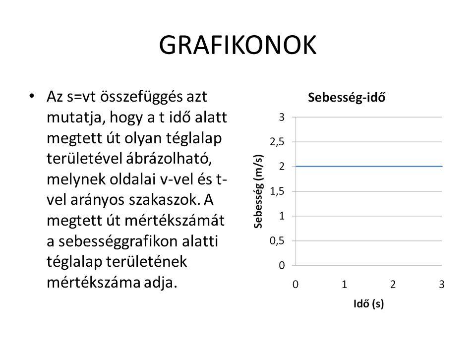 GRAFIKONOK