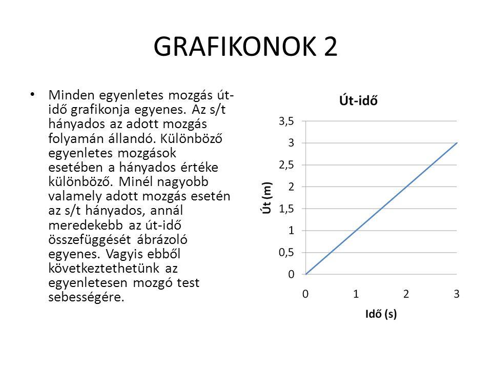 GRAFIKONOK 2