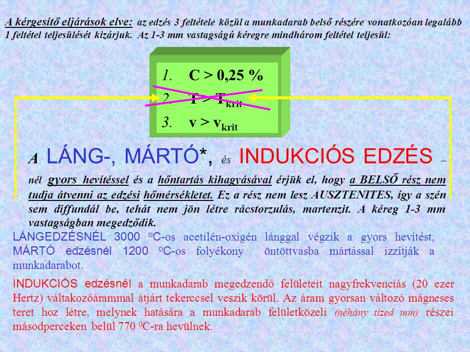 1. C > 0,25 % 2. T > Tkrit 3. v > vkrit