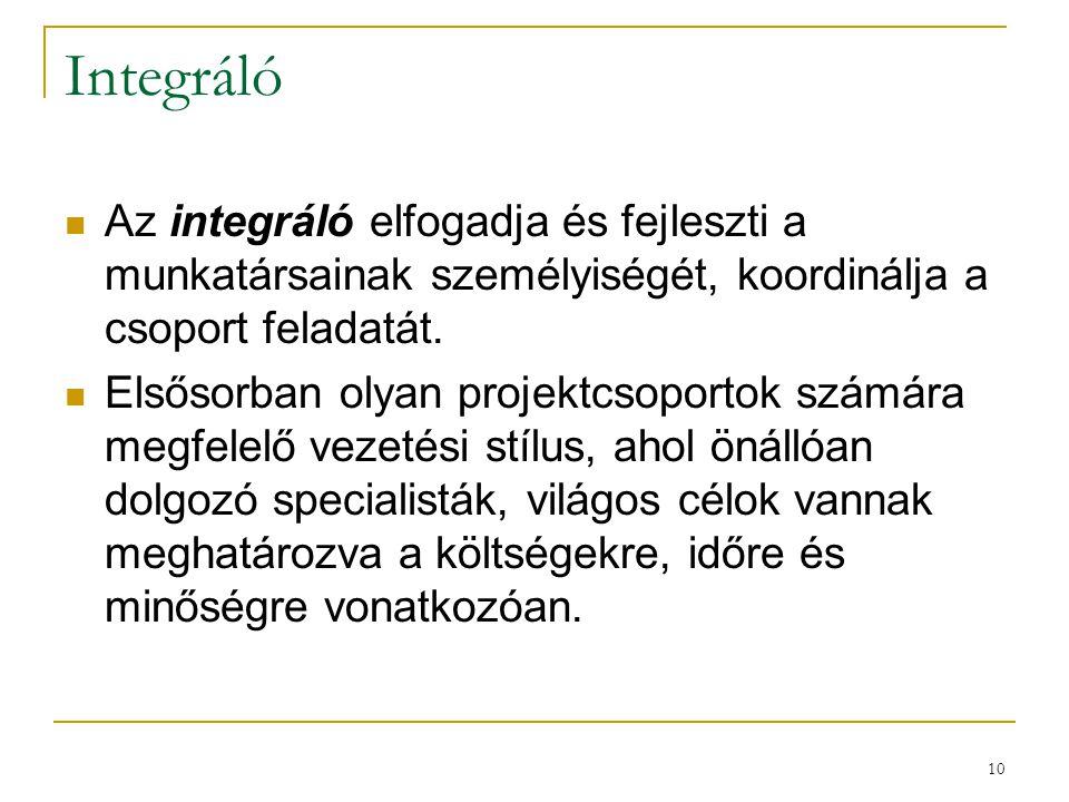 Integráló Az integráló elfogadja és fejleszti a munkatársainak személyiségét, koordinálja a csoport feladatát.