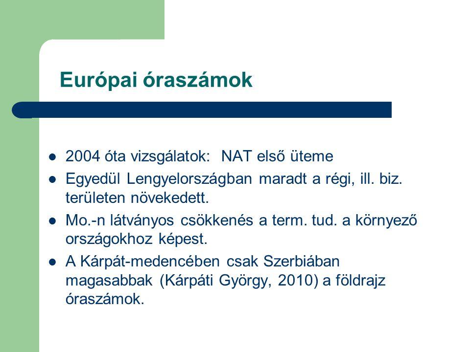 Európai óraszámok 2004 óta vizsgálatok: NAT első üteme
