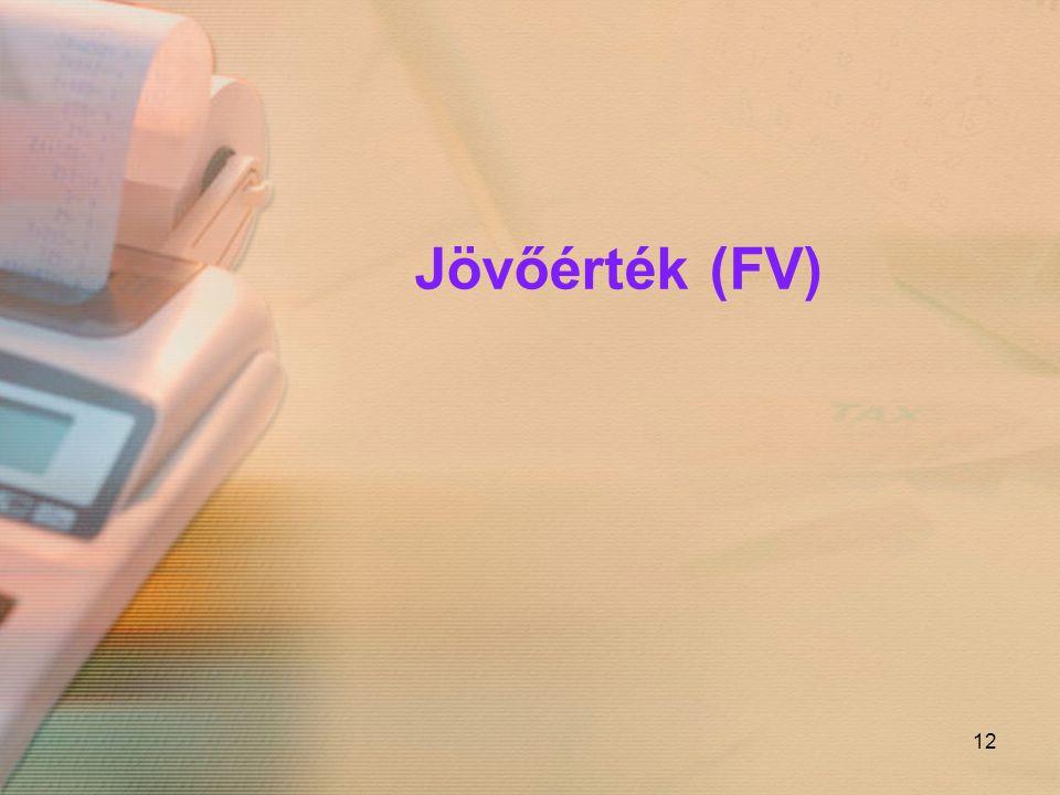 Jövőérték (FV)