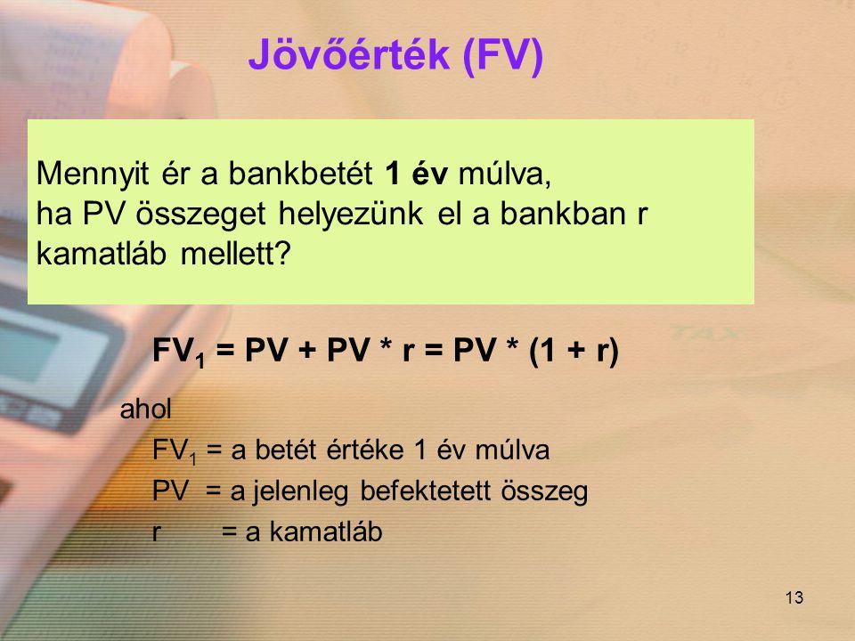 Jövőérték (FV) Mennyit ér a bankbetét 1 év múlva, ha PV összeget helyezünk el a bankban r kamatláb mellett