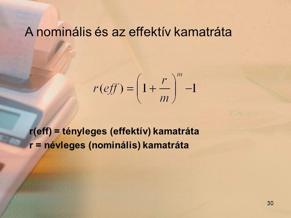 A nominális és az effektív kamatráta
