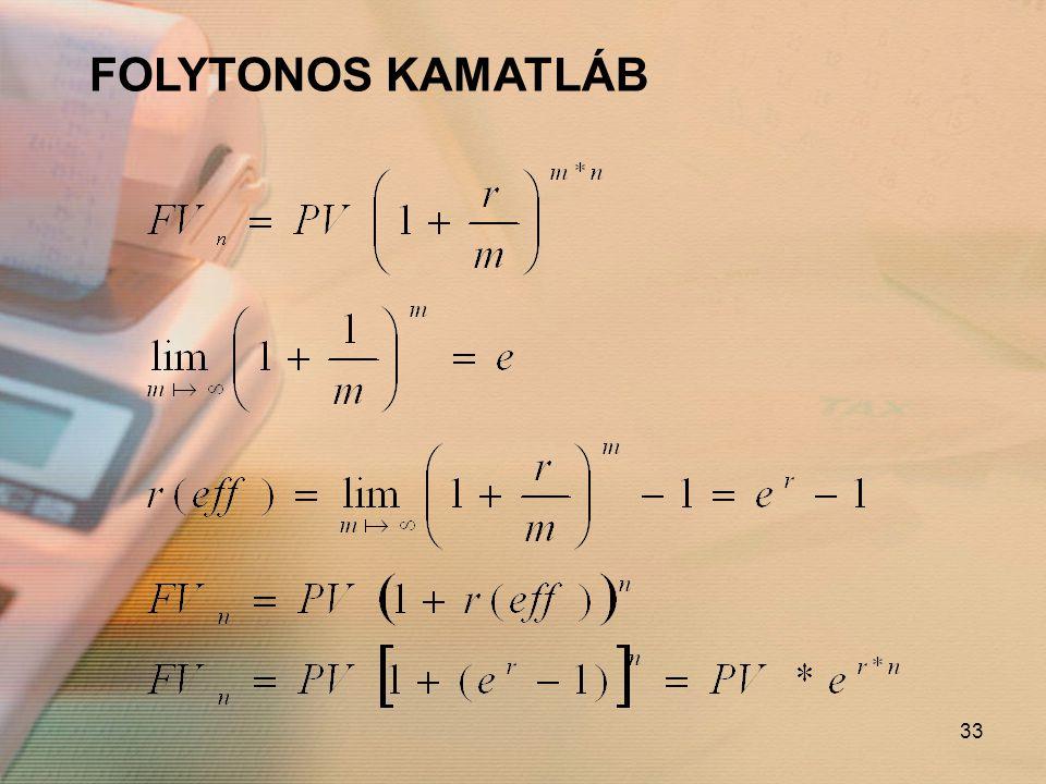 FOLYTONOS KAMATLÁB