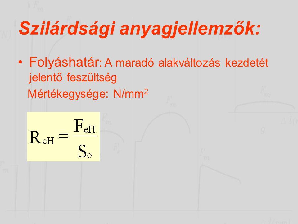 Szilárdsági anyagjellemzők: