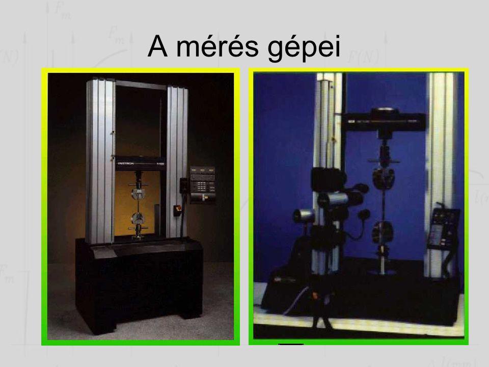 A mérés gépei