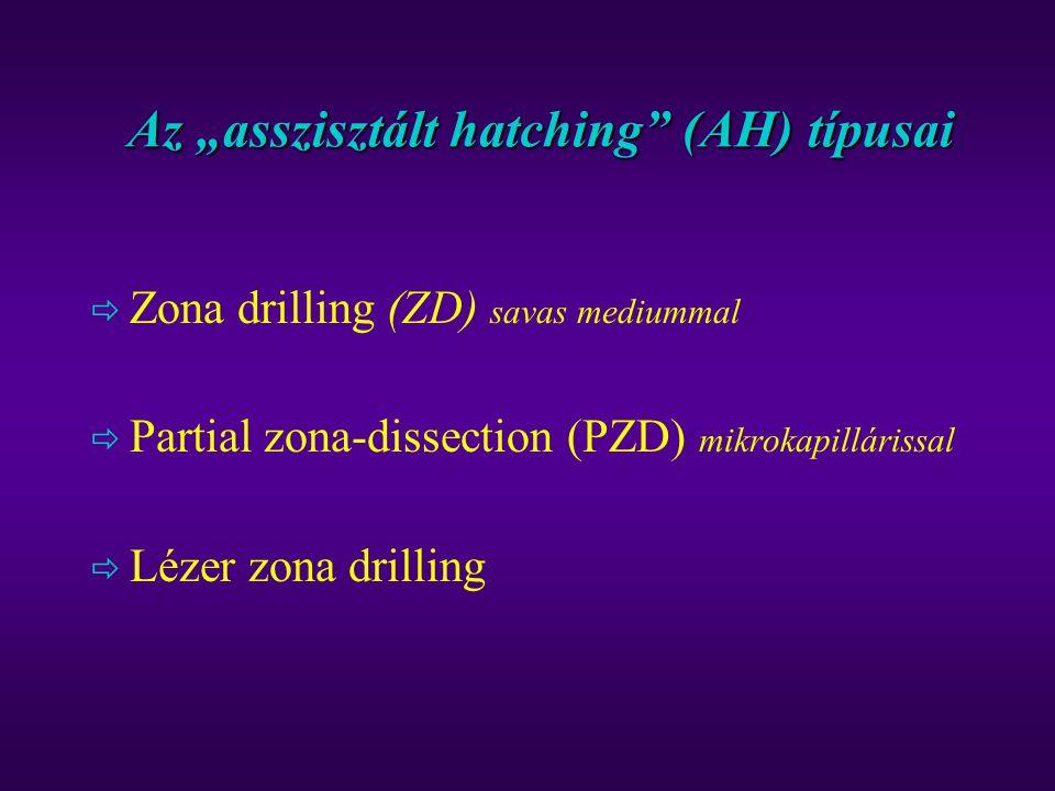"""Az """"asszisztált hatching (AH) típusai"""
