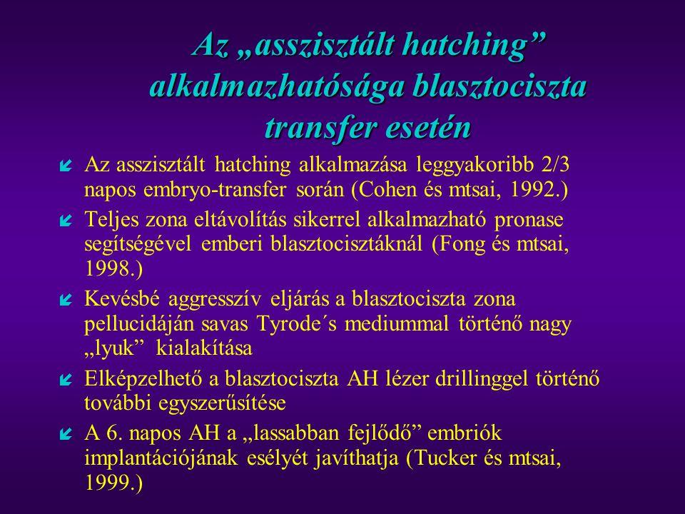 """Az """"asszisztált hatching alkalmazhatósága blasztociszta transfer esetén"""