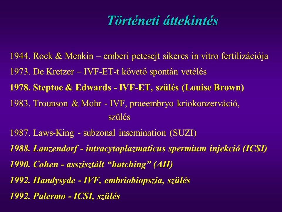 Történeti áttekintés 1944. Rock & Menkin – emberi petesejt sikeres in vitro fertilizációja. 1973. De Kretzer – IVF-ET-t követő spontán vetélés.