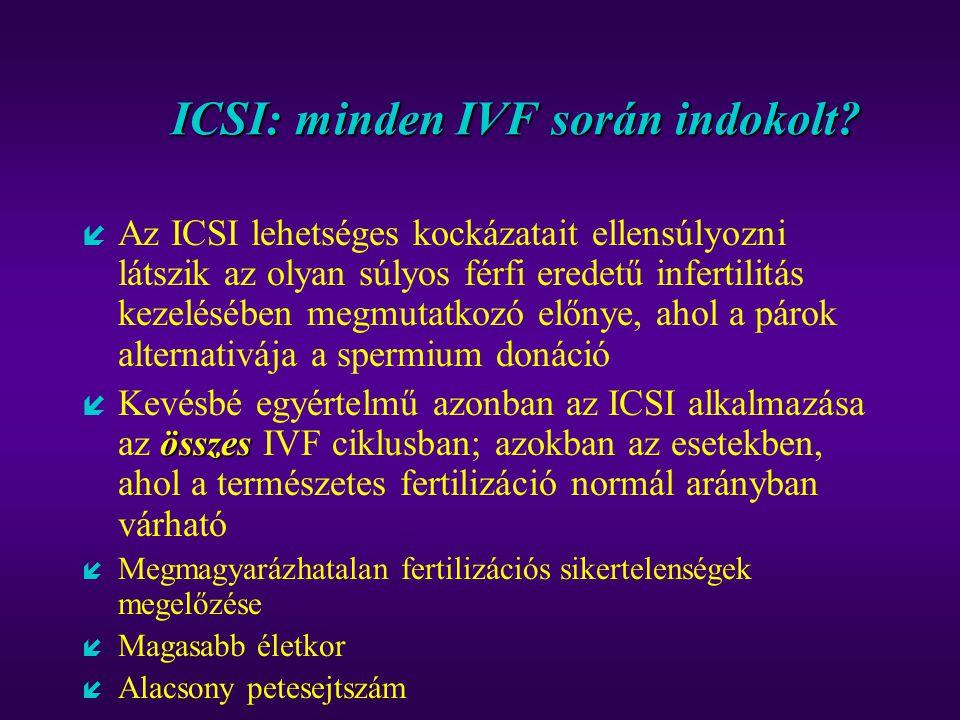 ICSI: minden IVF során indokolt