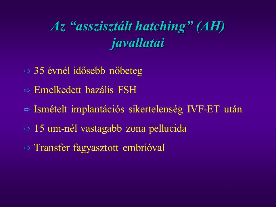 Az asszisztált hatching (AH) javallatai