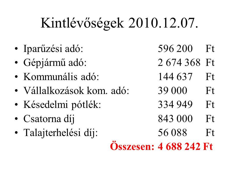 Kintlévőségek 2010.12.07. Iparűzési adó: 596 200 Ft