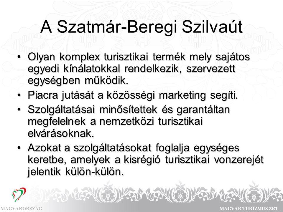 A Szatmár-Beregi Szilvaút
