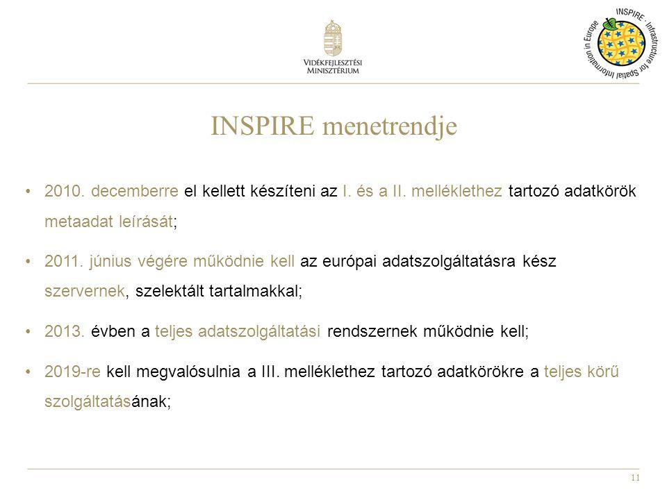 INSPIRE menetrendje 2010. decemberre el kellett készíteni az I. és a II. melléklethez tartozó adatkörök metaadat leírását;