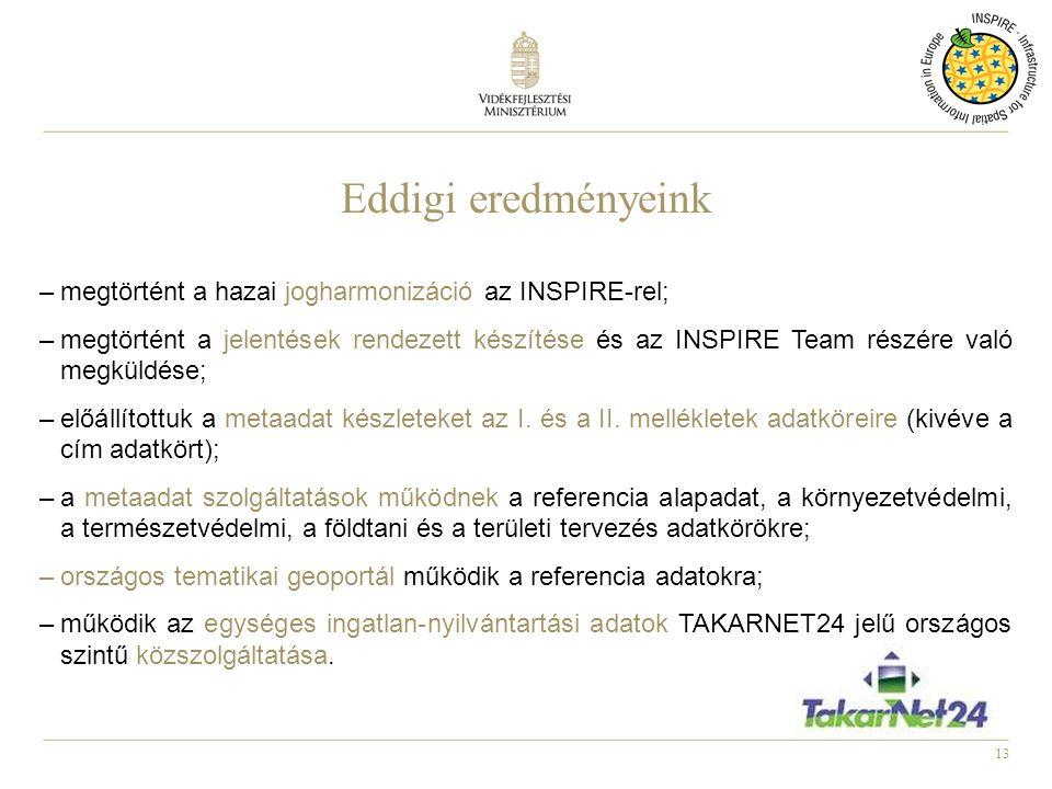 Eddigi eredményeink megtörtént a hazai jogharmonizáció az INSPIRE-rel;