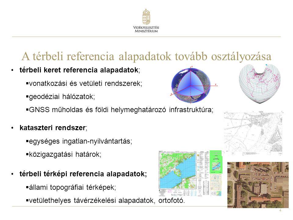 A térbeli referencia alapadatok tovább osztályozása