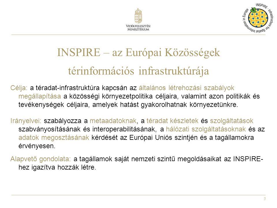 INSPIRE – az Európai Közösségek térinformációs infrastruktúrája