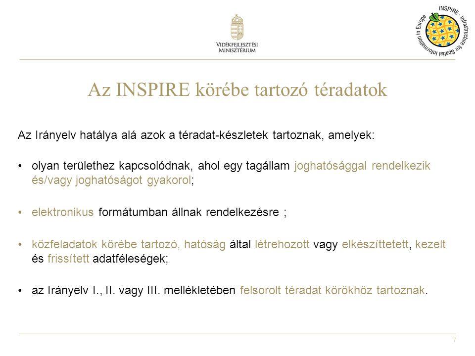 Az INSPIRE körébe tartozó téradatok
