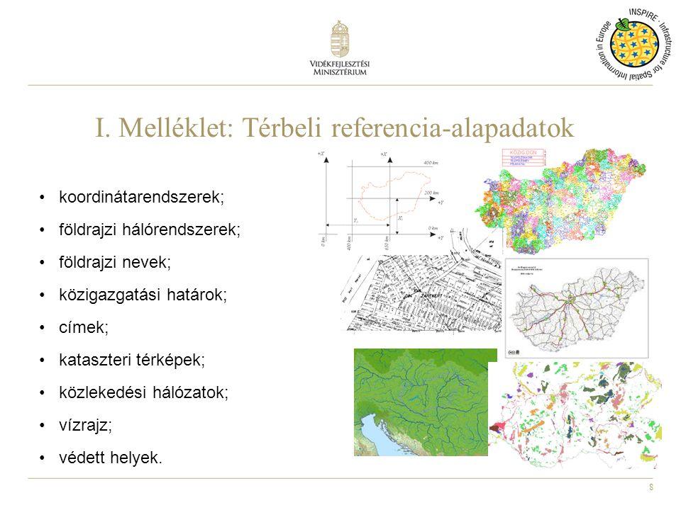 I. Melléklet: Térbeli referencia-alapadatok