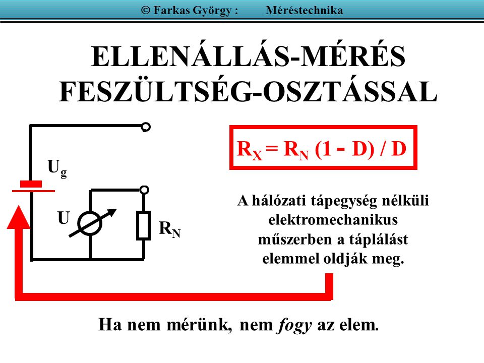 ELLENÁLLÁS-MÉRÉS FESZÜLTSÉG-OSZTÁSSAL