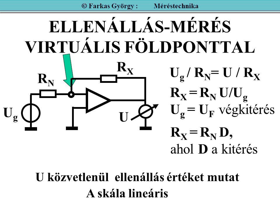 ELLENÁLLÁS-MÉRÉS VIRTUÁLIS FÖLDPONTTAL