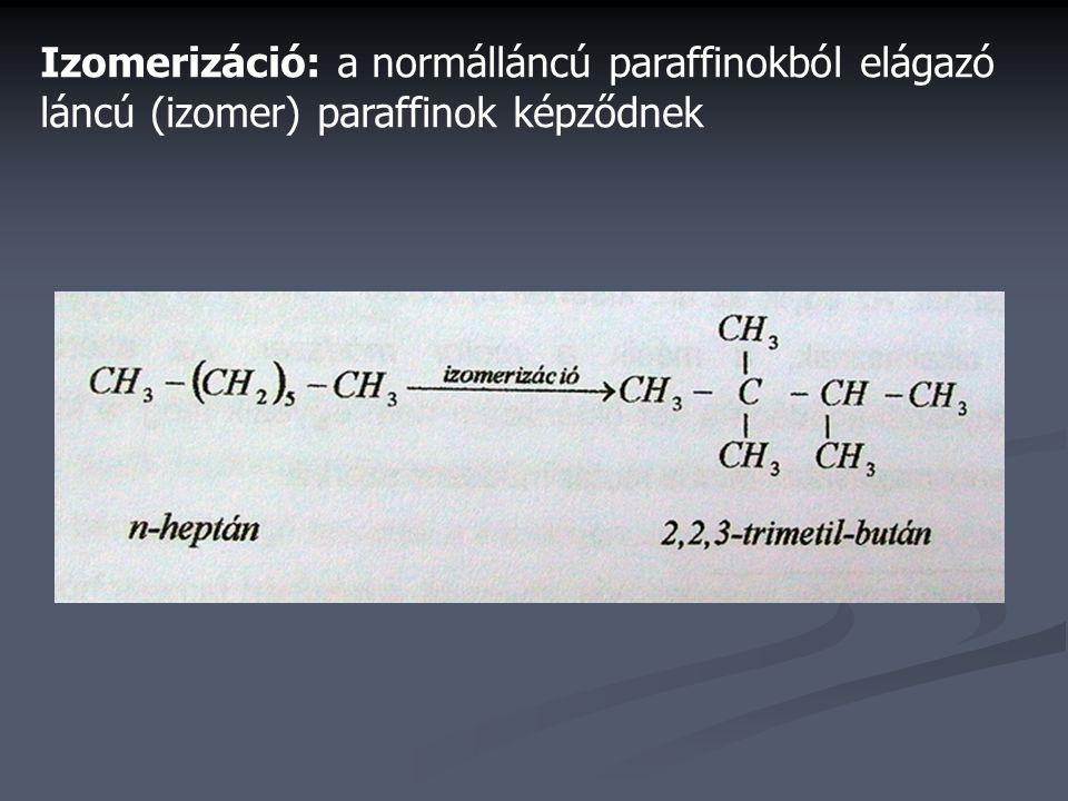Izomerizáció: a normálláncú paraffinokból elágazó láncú (izomer) paraffinok képződnek