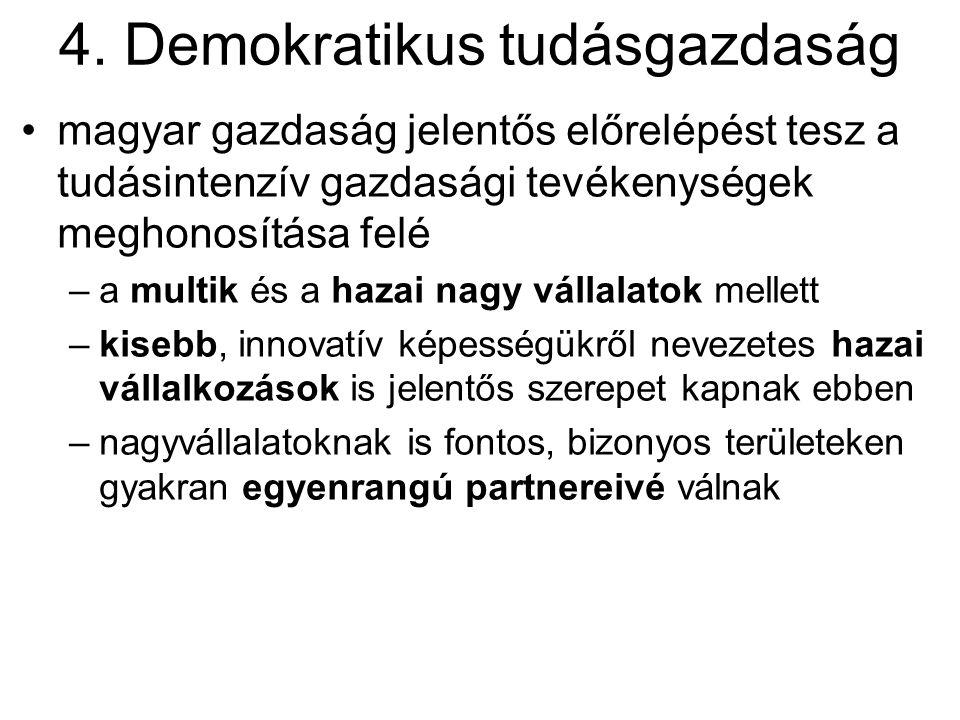 4. Demokratikus tudásgazdaság