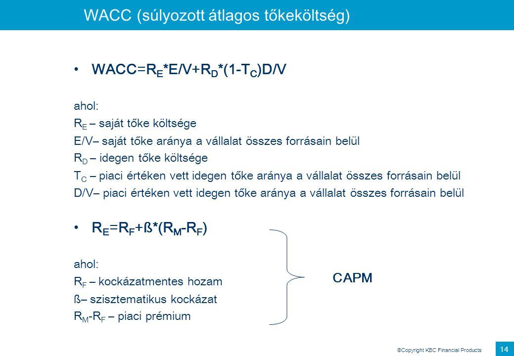 WACC (súlyozott átlagos tőkeköltség)