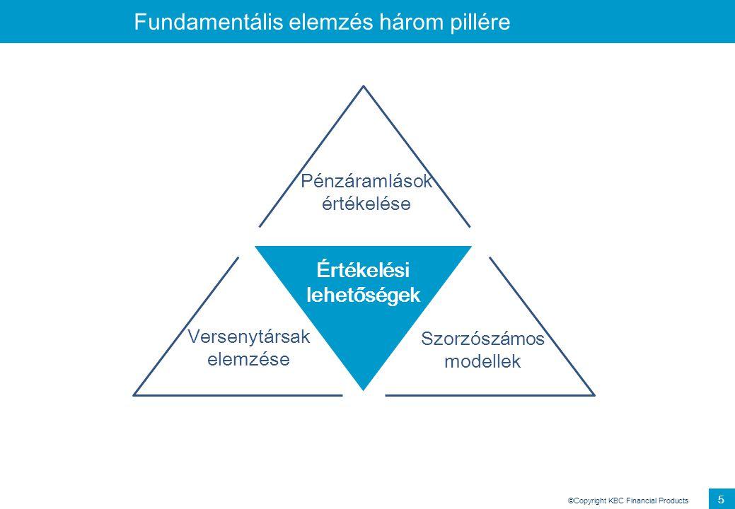 Fundamentális elemzés három pillére