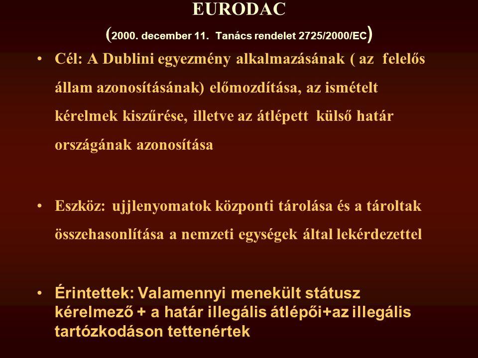 EURODAC (2000. december 11. Tanács rendelet 2725/2000/EC)