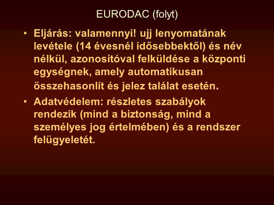EURODAC (folyt)