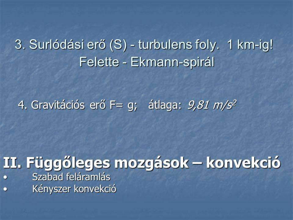 II. Függőleges mozgások – konvekció