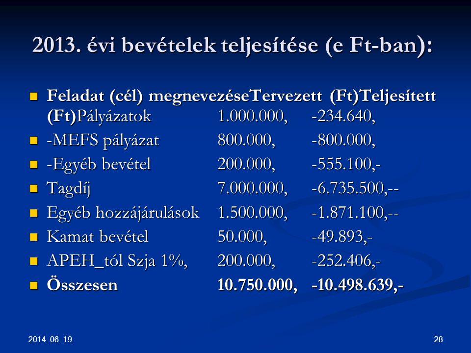 2013. évi bevételek teljesítése (e Ft-ban):