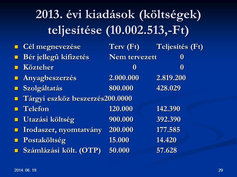 2013. évi kiadások (költségek) teljesítése (10.002.513,-Ft)