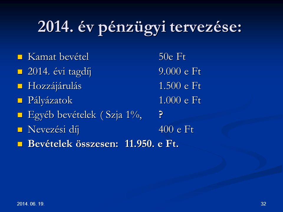 2014. év pénzügyi tervezése: