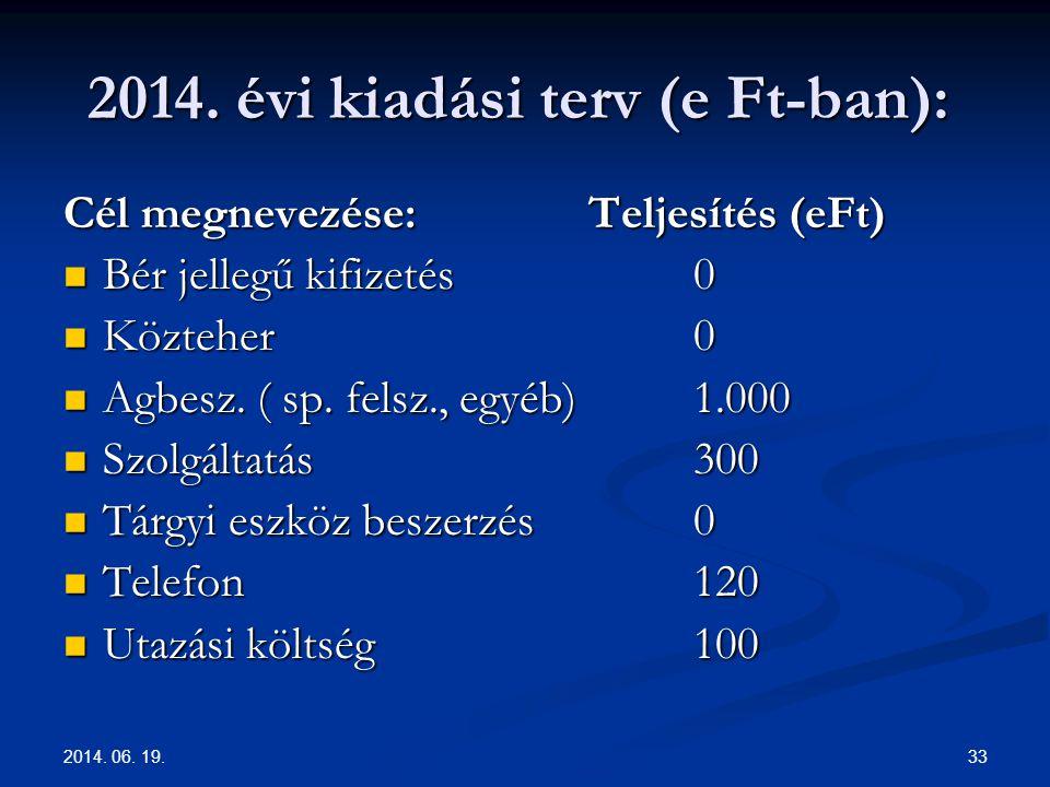 2014. évi kiadási terv (e Ft-ban):