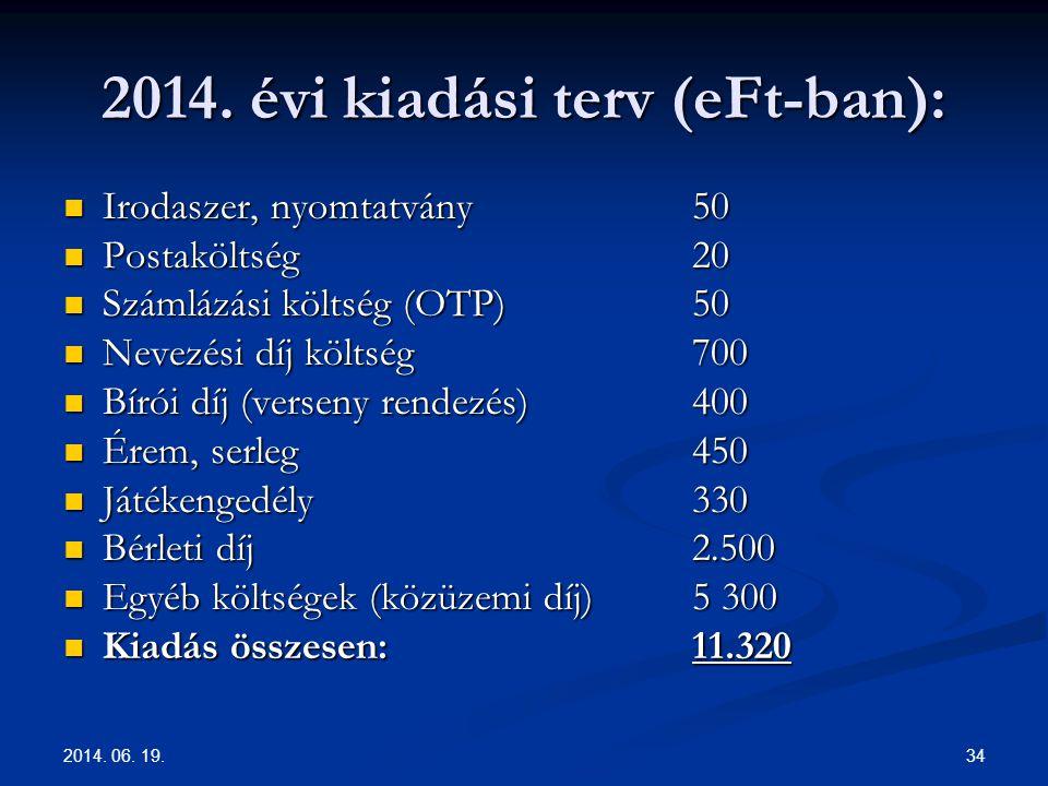 2014. évi kiadási terv (eFt-ban):