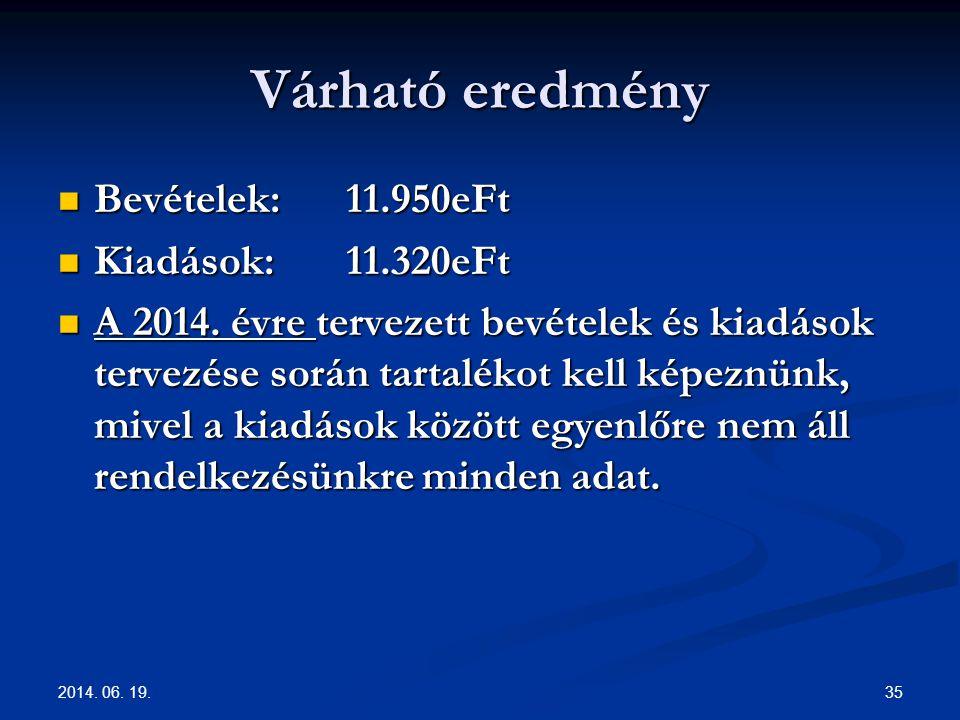 Várható eredmény Bevételek: 11.950eFt Kiadások: 11.320eFt