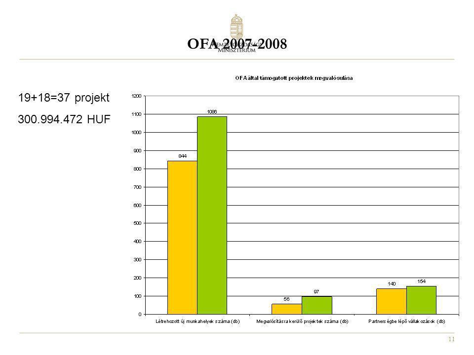 OFA 2007-2008 19+18=37 projekt 300.994.472 HUF
