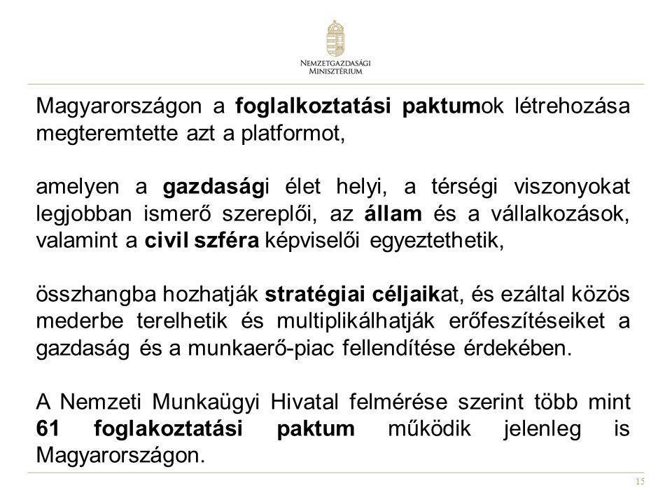 Magyarországon a foglalkoztatási paktumok létrehozása megteremtette azt a platformot,