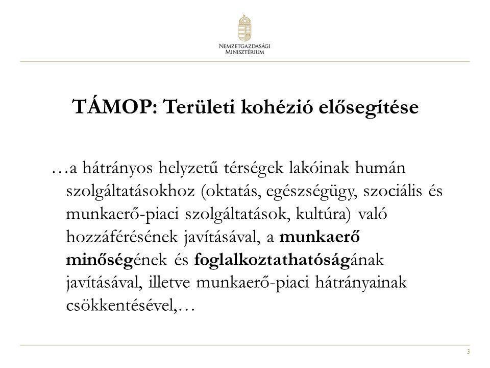 TÁMOP: Területi kohézió elősegítése